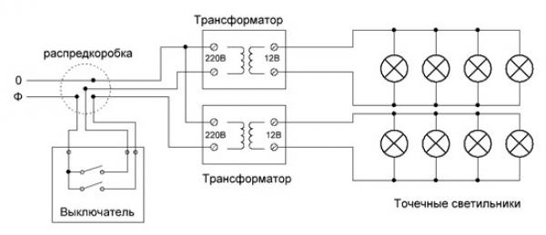 (схема подключения групп